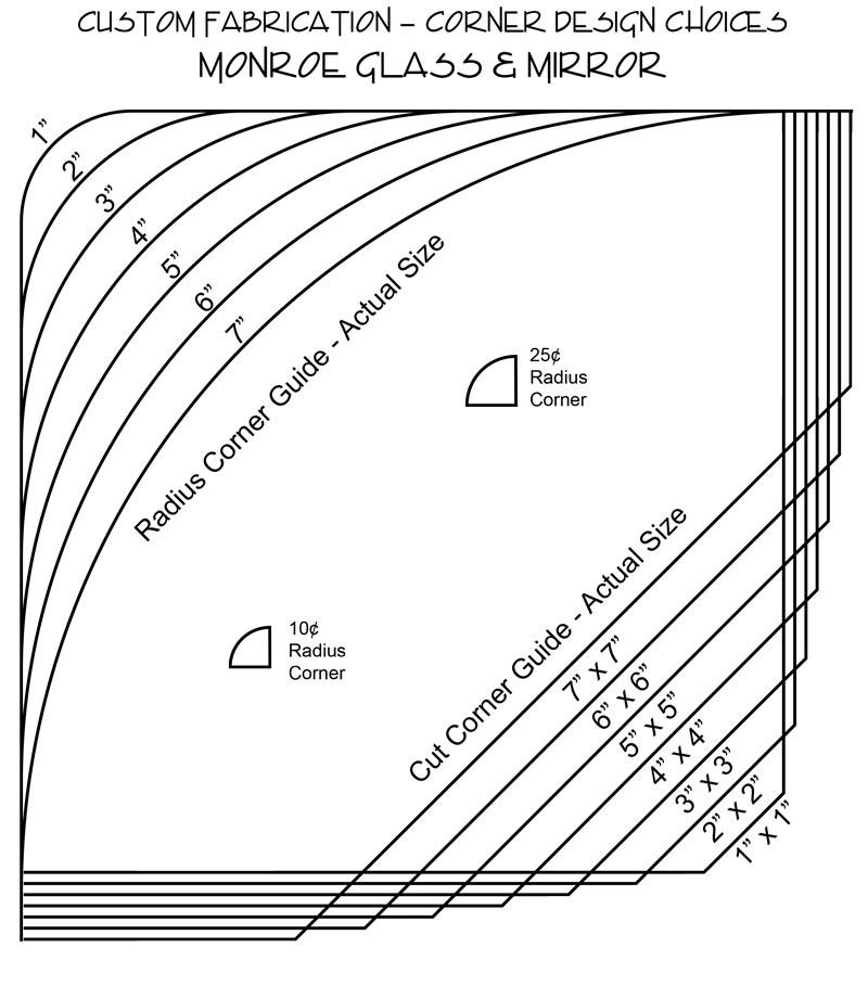 Corner-Design